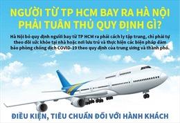 Người từ TP Hồ Chí Minh đi máy bay ra Hà Nội phải tuân thủ quy định gì?
