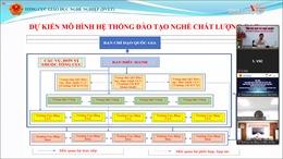 Xây dựng mô hình các trung tâm quốc gia đào tạo và thực hành nghề chất lượng cao