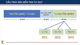Trường Đại học Bách khoa Hà Nội kéo dài thời gian đăng ký kiểm tra tư duy đến hết ngày 21/5