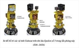 JAXA thông báo về lịch phóng củavệ tinh NanoDragon 'Made in Vietnam'