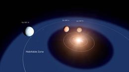 Phát hiện thêm một hành tinh có thể sinh sống được