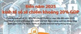 Đến năm 2025, kinh tế số sẽ chiếm khoảng 20% GDP