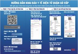 Từ 12 giờ ngày 3/6 áp dụng khai báo y tế điện tử cho người dân ra, vào quận Gò Vấp