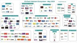Xây dựng khung pháp lý cho Fintech: Chậm còn hơn không