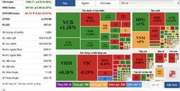 Nhờ lực đỡ cổ phiếu ngân hàng, VN-Index quay đầu và dùng dằng trong ngưỡng 1.280 điểm