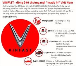 """VINFAST - dòng ô tô thương mại """"made in"""" Việt Nam"""