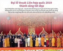 Đại lễ Vesak Liên hợp quốc 2019 thành công tốt đẹp