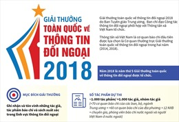 Giải thưởng toàn quốc về thông tin đối ngoại 2018