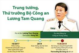Trung tướng Lương Tam Quang được bổ nhiệm Thứ trưởng Bộ Công An