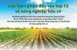 Việt Nam phấn đấu vào top 15 về nông nghiệp hữu cơ