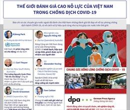 Thế giới đánh giá cao nỗ lực của Việt Nam trong chống dịch COVID-19