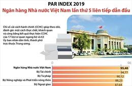 PAR INDEX 2019: Ngân hàng Nhà nước Việt Nam lần thứ 5 liên tiếp dẫn đầu