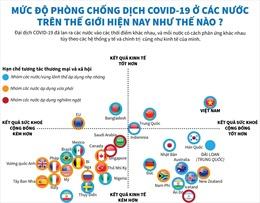 Mức độ phòng chống dịch COVID-19 ở các nước trên thế giới hiện nay như thế nào?