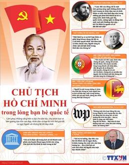 Chủ tịch Hồ Chí Minh trong lòng bạn bè quốc tế