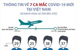 Thông tin về 7 ca mắc COVID-19 mới tại Việt Nam