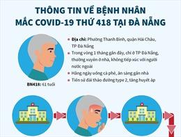 Lịch trình di chuyển của bệnh nhân mắc COVID-19 thứ 418 tại Đà Nẵng
