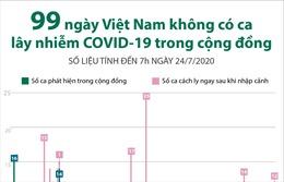 99 ngày Việt Nam không  ghi nhận ca mắc COVID-19 ở cộng đồng