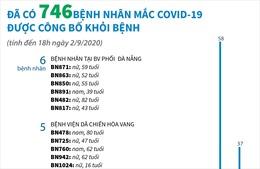 Đã có 746 bệnh nhân mắc COVID-19 được công bố khỏi bệnh