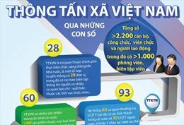 Thông tấn xã Việt Nam qua những con số