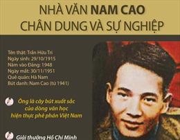 Nhà văn Nam Cao: Chân dung và sự nghiệp