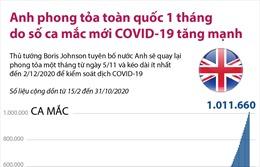 Anh phong tỏa toàn quốc 1 tháng do số ca mắc COVID-19 tăng mạnh