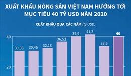 Xuất khẩu nông sản Việt Nam hướng tới mục tiêu 40 tỷ USD năm 2020
