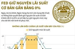 Fed giữ nguyên lãi suất cơ bản gần bằng 0%