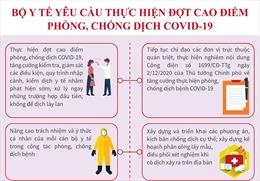 Bộ Y tế yêu cầu thực hiện đợt cao điểm phòng, chống dịch COVID-19