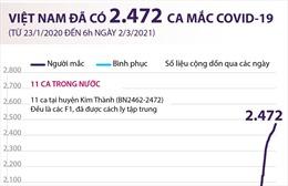 Việt Nam ghi nhận 2.472 ca mắc COVID-19