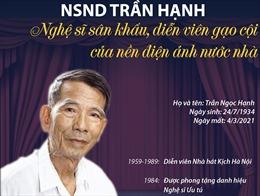 NSND Trần Hạnh - Nghệ sĩ sân khấu, diễn viên gạo cội