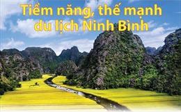 Tiềm năng, thế mạnh của du lịch tỉnh Ninh Bình