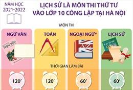 Lịch sử là môn thi thứ tư vào lớp 10 năm học 2021-2022 tại Hà Nội