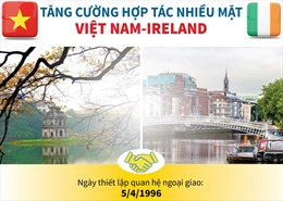 Tăng cường hợp tác nhiều mặt Việt Nam - Ireland
