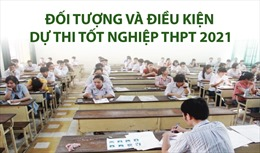 Đối tượng và điều kiện dự thi tốt nghiệp THPT 2021