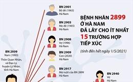 Bệnh nhân 2899 ở Hà Nam đã lây cho ít nhất 15 trường hợp tiếp xúc