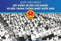Quốc hội Khóa II: Xây dựng XHCN và đấu tranh thống nhất nước nhà