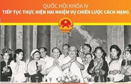 Quốc hội khóa IV: Tiếp tục thực hiện hai nhiệm vụ chiến lược cách mạng