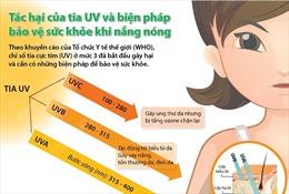 Tác hại của tia UV và biện pháp bảo vệ sức khỏe khi nắng nóng