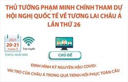 Thủ tướng Phạm Minh Chính tham dự Hội nghị quốc tế về Tương lai châu Á lần thứ 26