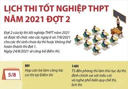 Lịch thi tốt nghiệp THPT năm 2021 đợt 2