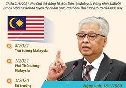 Tân Thủ tướng Malaysia Ismail Sabri Yaakob và những thách thức phía trước