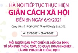 Hà Nội tiếp tục giãn cách xã hội đến 6h ngày 6/9/2021