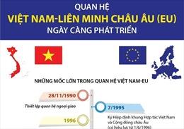 Quan hệ Việt Nam - Liên minh châu Âu (EU) ngày càng phát triển