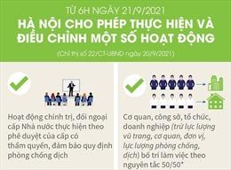 Từ 6h ngày 21/9, Hà Nội cho phép thực hiện và điều chỉnh một số hoạt động