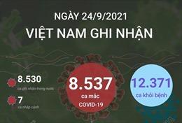 Ngày 24/9/2021, Việt Nam ghi nhận 8.537 ca mắc COVID-19