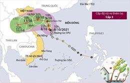 Đường đi của bão số 7 trên Biển Đông