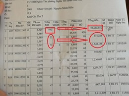 Phấp phỏng chờ kết quả kiểm định đồng hồ khi hoá đơn tiền nước 23,6 triệu đồng/tháng