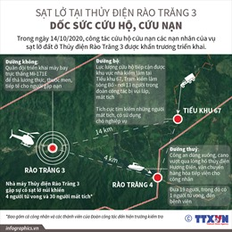 Vụ sạt lở tại Thủy điện Rào Trăng 3: Đưa lực lượng, phương tiện tiếp cận Thủy điện Rào Trăng 4 trong ngày 16/10