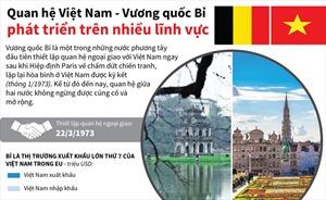 Quan hệ Việt Nam - Vương quốc Bỉ phát triển trên nhiều lĩnh vực