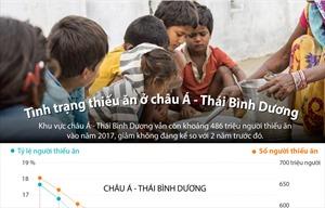 Tình trạng thiếu ăn ở châu Á - Thái Bình Dương